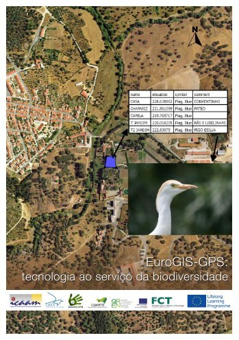 EuroGIS-GPS: EuroGIS-GPS: - icaam - Universidade de Évora