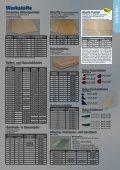 F-16 Falcon - Simprop - Seite 6