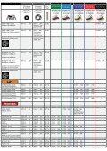 Drivpaket - S-Racing - Page 7