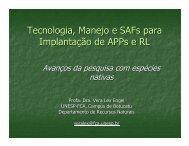 Tecnologia, Manejo e SAFs para Implantação de APPs e RL - SIGAM