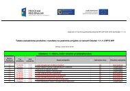 Tabela wskaźników produktu i rezultatu na poziomie projektu w ...
