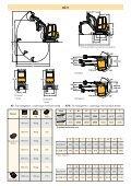 EC20B XT full spec.pdf - Swecon - Page 7
