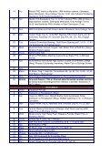 Vierde Kwartaal Leerders - Paul Roos Gymnasium - Page 2