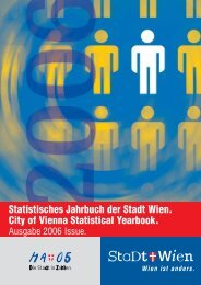 Stadt Wien, 2006