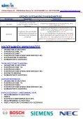 Βασική Παραμετροποίηση Τηλεφωνικού κέντρου NEC Xn-120 - Page 7