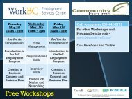 Community Futures Workshops - Community Futures Boundary