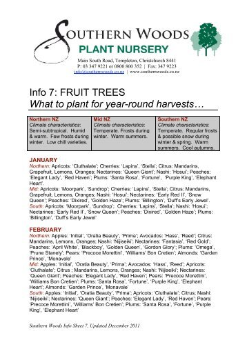 Fruit Trees - What to Plant for Year-Round Harvests - Southern Woods