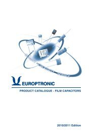 Metallized Polypropylene Film Capacitor - Ropla Elektronik Sp. z oo