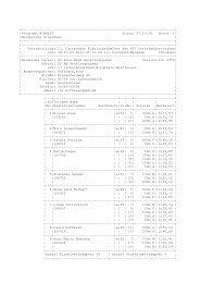 Programm WINBEST Stand: 07.10.09 Seite 1 - SV BLAU-WEISS ...
