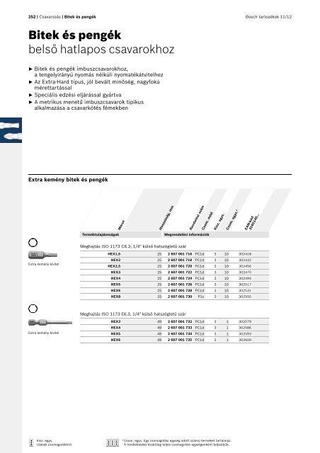 Csavarozás - Bosch