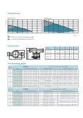 Brochure Dansk - Water Solutions - Page 7