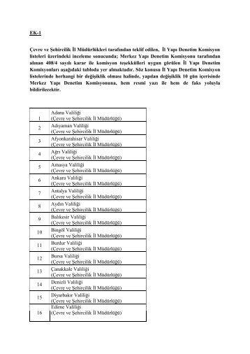 EK-1 Çevre ve Şehircilik İl Müdürlükleri tarafından teklif edilen, İl ...