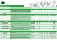 Course information times details & prices 2007 - Tti School of English