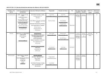 LAB 10 P 524 L 01 Liste des laboratoires nationaux de ... - Favv