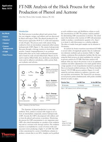 FT-NIR Analysis of the Hock Process for the ... - Nicolet CZ sro