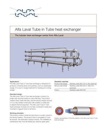 Alfa Laval Tube in Tube heat exchanger