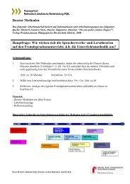 Dossier Methoden Hauptfrage: Wie wirken sich die Spracherwerbs ...