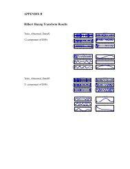 APPENDIX B Hilbert Huang Transform Results - DSpace@UM