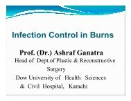 Infection Control in Burns Prof. (Dr.) - Health Asia