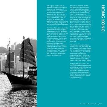 Hong Kong - Robert Walters