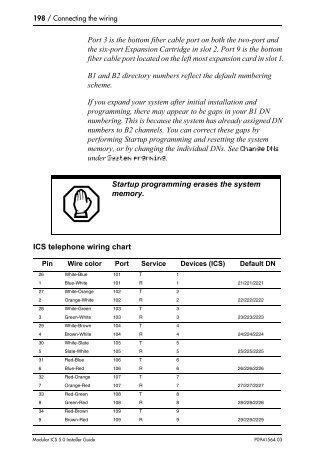 mics wiring layout digitcom?quality\=85 cics wiring diagram wiring diagram