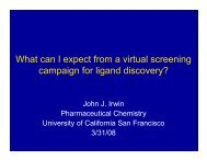 What can I expect from a virtual screening campaign for ligand ...
