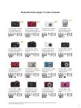 COOLPIX-Produktreihe Herbst 2012 - Nikon - Seite 3