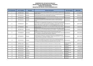 Cartera de Proyectos de Inversión Estatal 2012 - Gobierno del ...