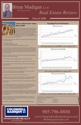 March 2008 ~ Real Estate Review - OntarioRealEstateSource.com