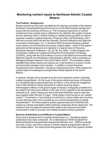 Monitoring nutrient inputs to Northeast Atlantic Coastal Waters