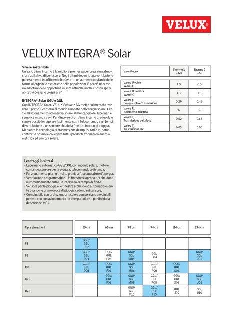 Velux Integraa Solar Velux Schweiz Ag