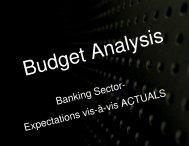 Banking Sector- Expectations vis-à-vis ACTUALS