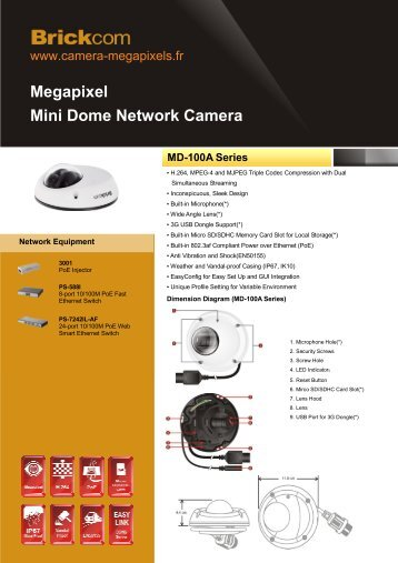 Megapixel Mini Dome Network Camera MD-100A Series