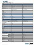 2011 Viera® DT30 Series LED/LCD - Panasonic - Page 2