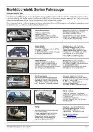 Marktübersicht: Serien Fahrzeuge - solar+mobil+net