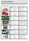 Liste käuflicher Elektroautos - solar+mobil+net - Seite 3
