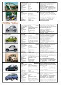 Liste käuflicher Elektroautos - solar+mobil+net - Seite 4