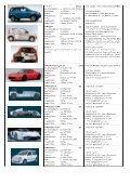 Liste käuflicher Elektroautos - solar+mobil+net - Seite 5