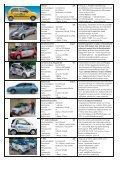 Liste käuflicher Elektroautos - solar+mobil+net - Seite 6