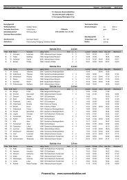3. Oberbayern-Cup LG, Hausen - Sommerbiathlon.net