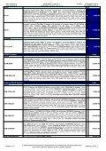 IP kamery TRUEN, ZAVIO a LG - Eurosat CS - Page 4