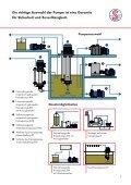 Fax 0 22 03/93 94-48 - SONDERMANN Pumpen + Filter GmbH & Co ... - Seite 3