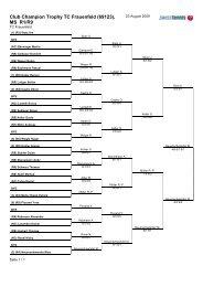 Club Champion Trophy TC Frauenfeld (69123) - beim Tennisclub ...