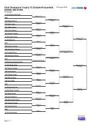 Resultatübersicht - beim Tennisclub Frauenfeld