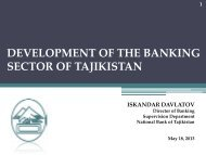 Banking sector of Tajikistan