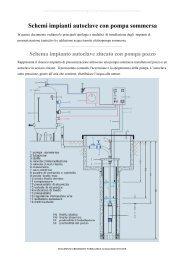 Schemi impianti autoclave con pompa sommersa