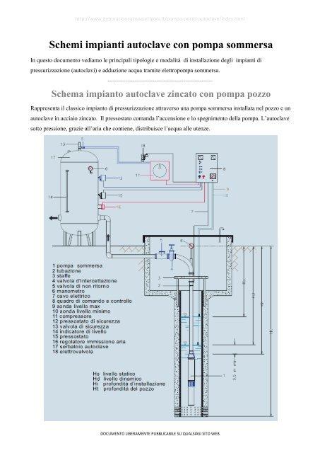 Schemi impianti autoclave con pompa sommersa for Impianto autoclave schema
