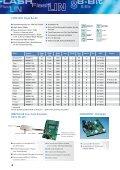 Fujitsu Mikrocontroller.pdf - Glyn - Seite 4