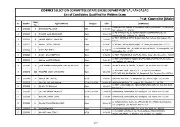 List of Candidates Qualified for writen Exam.xlsx
