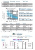Горизонтальные серий SHV,SAV,EAV,EHV - Page 6
